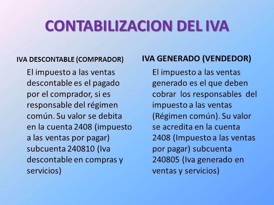 CONTABILIZACION DEL IVA