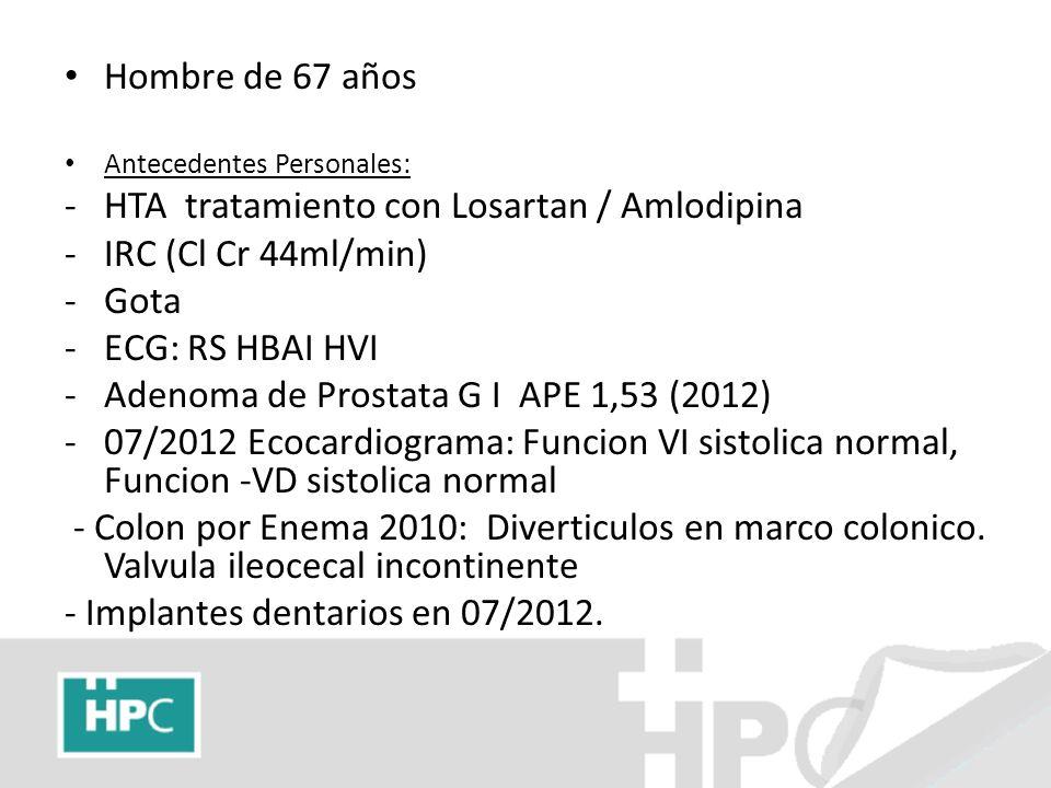 HTA tratamiento con Losartan / Amlodipina IRC (Cl Cr 44ml/min) Gota