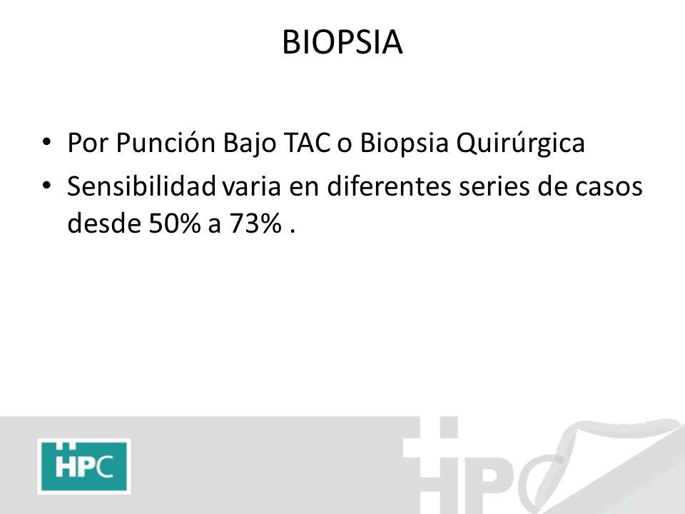 BIOPSIA Por Punción Bajo TAC o Biopsia Quirúrgica