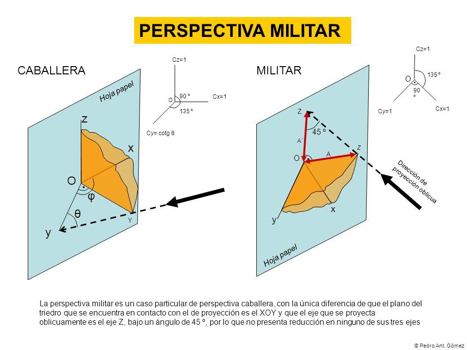 PERSPECTIVA MILITAR CABALLERA MILITAR z x O φ θ y x y O Hoja papel