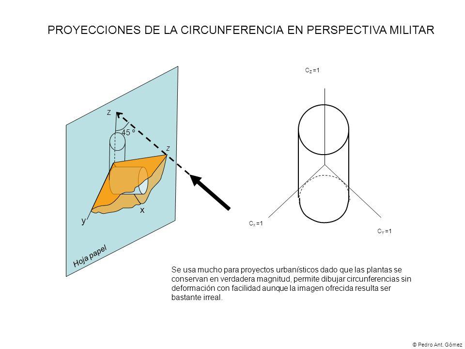 PROYECCIONES DE LA CIRCUNFERENCIA EN PERSPECTIVA MILITAR