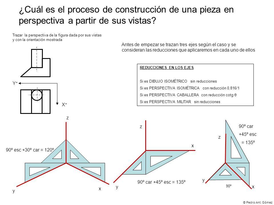 ¿Cuál es el proceso de construcción de una pieza en perspectiva a partir de sus vistas