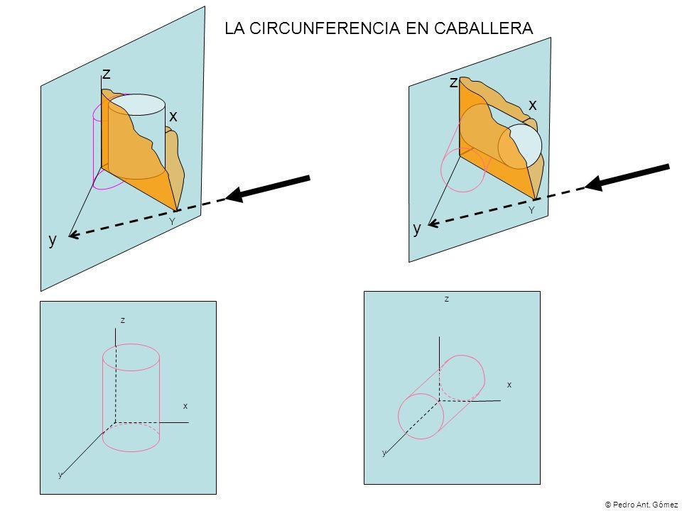 LA CIRCUNFERENCIA EN CABALLERA