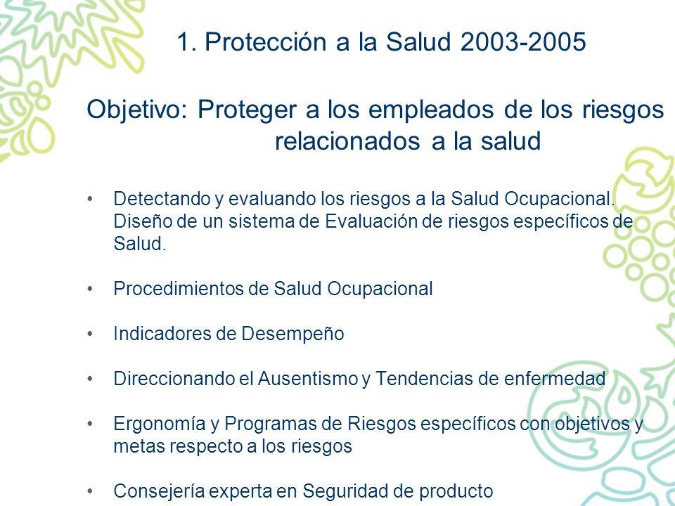 1. Protección a la Salud 2003-2005 Objetivo: Proteger a los empleados de los riesgos relacionados a la salud.