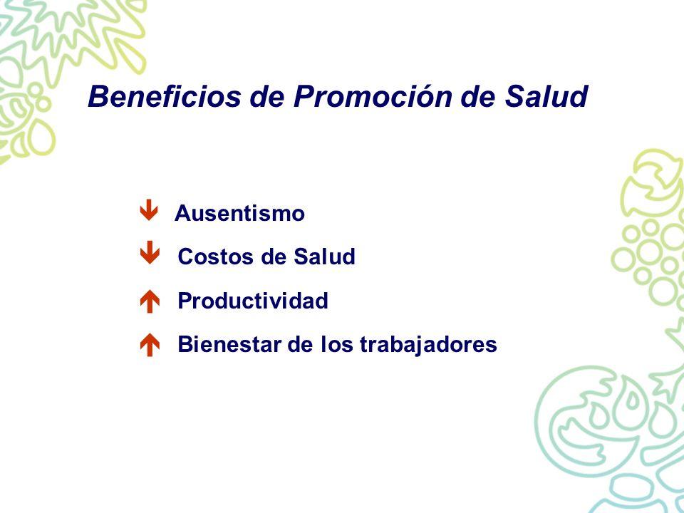 Beneficios de Promoción de Salud