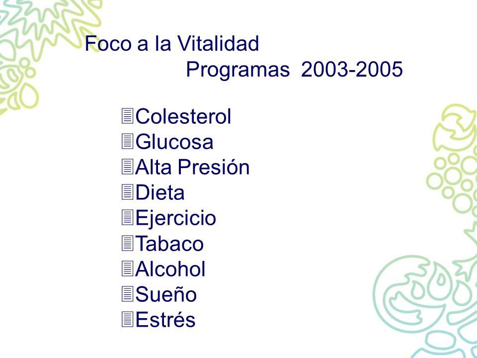 Foco a la Vitalidad Programas 2003-2005. Colesterol. Glucosa. Alta Presión. Dieta. Ejercicio.