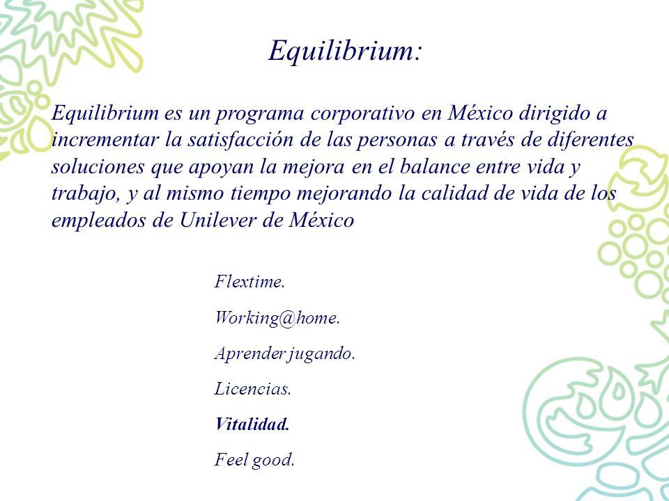 Equilibrium: