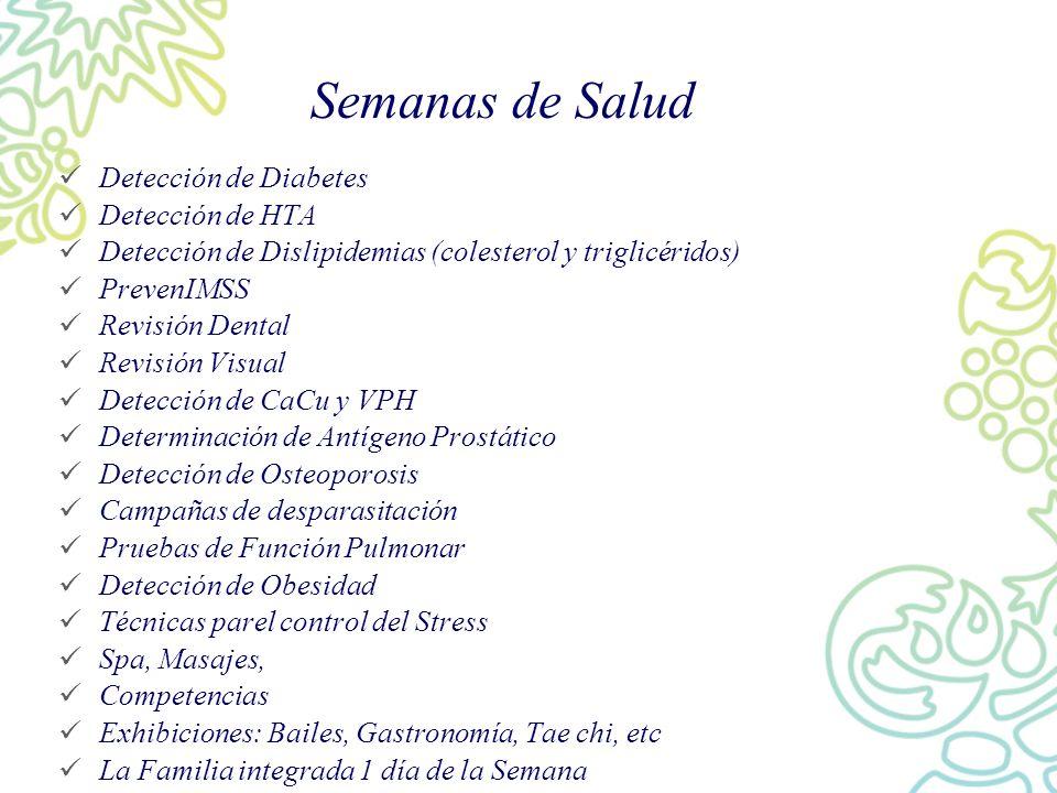 Semanas de Salud Detección de Diabetes Detección de HTA