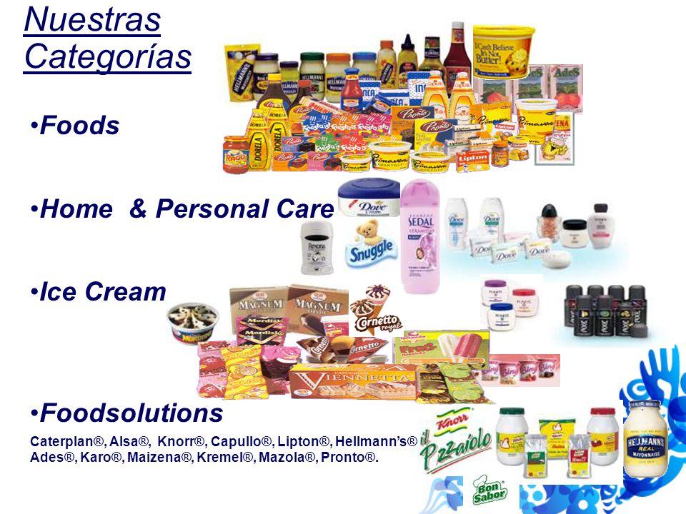 Nuestras Categorías Foods Home & Personal Care Ice Cream Foodsolutions
