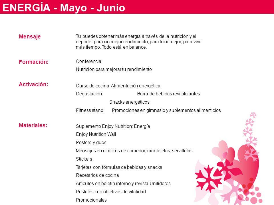 ENERGÍA - Mayo - Junio Mensaje Formación: Activación: Materiales:
