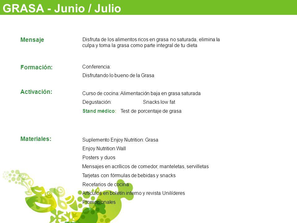 GRASA - Junio / Julio Mensaje Formación: Activación: Materiales: