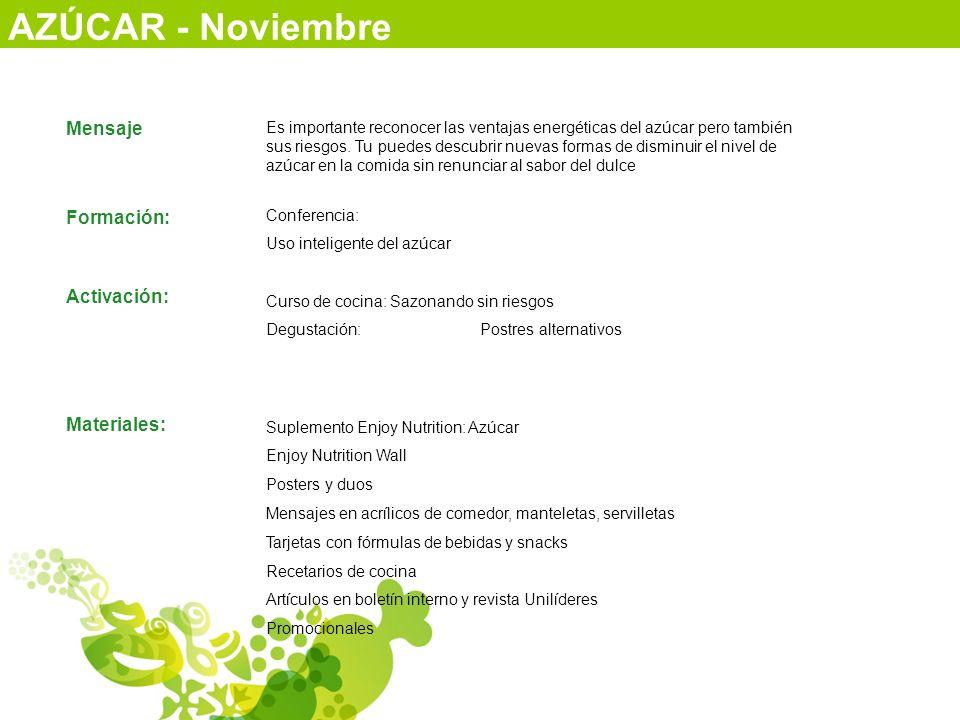 AZÚCAR - Noviembre Mensaje Formación: Activación: Materiales: