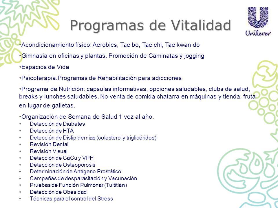 Programas de Vitalidad