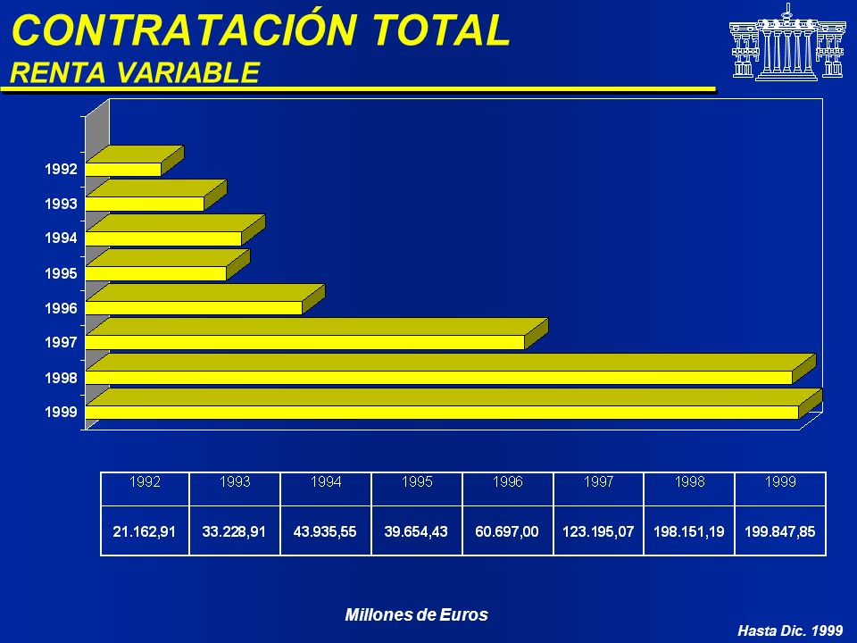 CONTRATACIÓN TOTAL RENTA VARIABLE