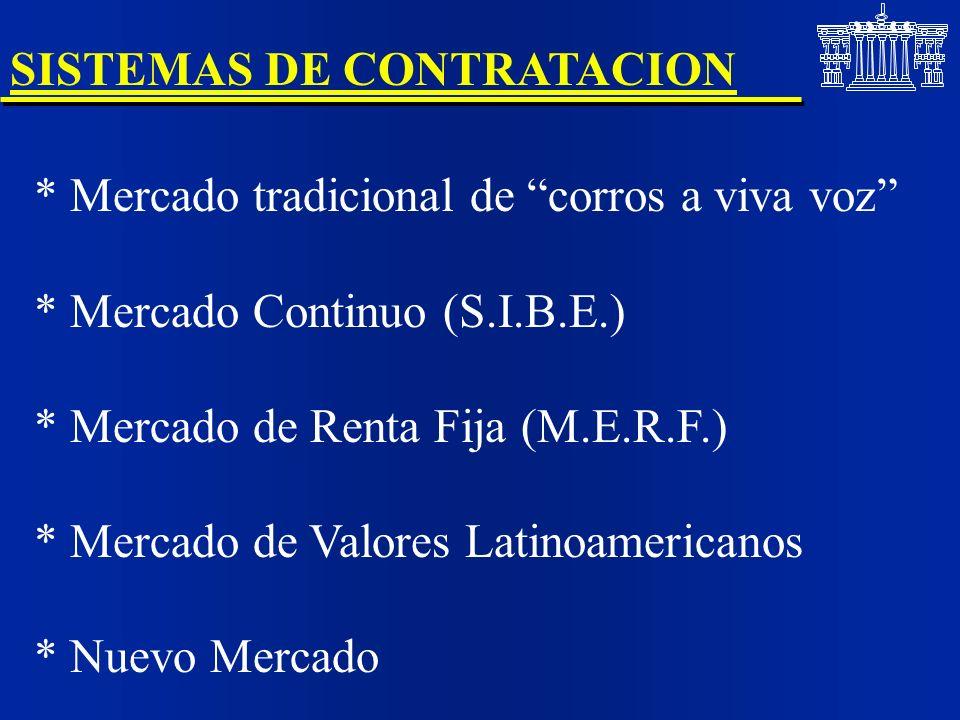 SISTEMAS DE CONTRATACION