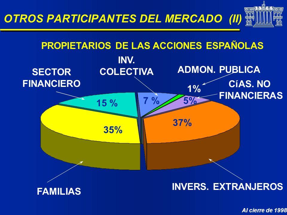 OTROS PARTICIPANTES DEL MERCADO (II)