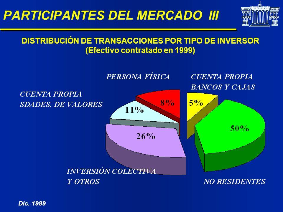 PARTICIPANTES DEL MERCADO III