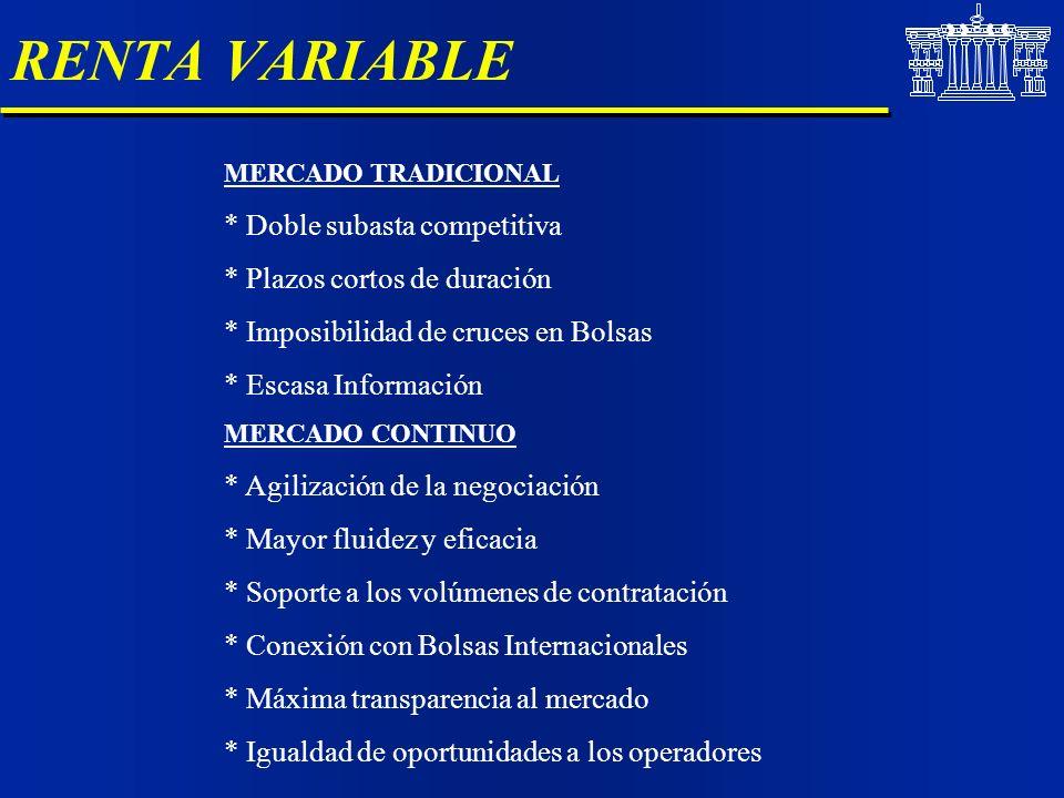 RENTA VARIABLE * Doble subasta competitiva * Plazos cortos de duración