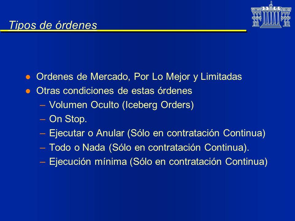 Tipos de órdenes Ordenes de Mercado, Por Lo Mejor y Limitadas