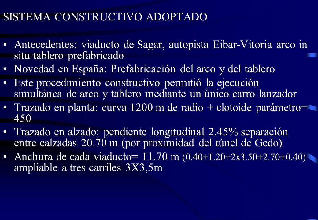 SISTEMA CONSTRUCTIVO ADOPTADO