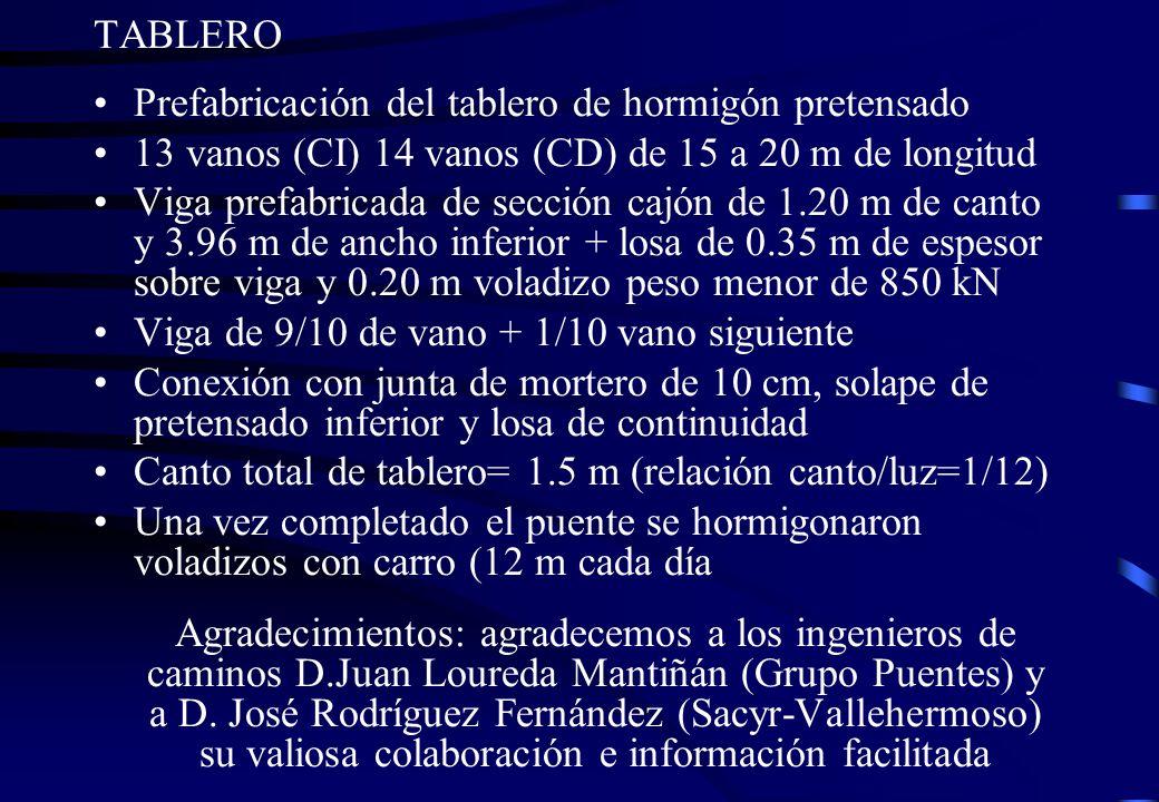 TABLERO Prefabricación del tablero de hormigón pretensado. 13 vanos (CI) 14 vanos (CD) de 15 a 20 m de longitud.