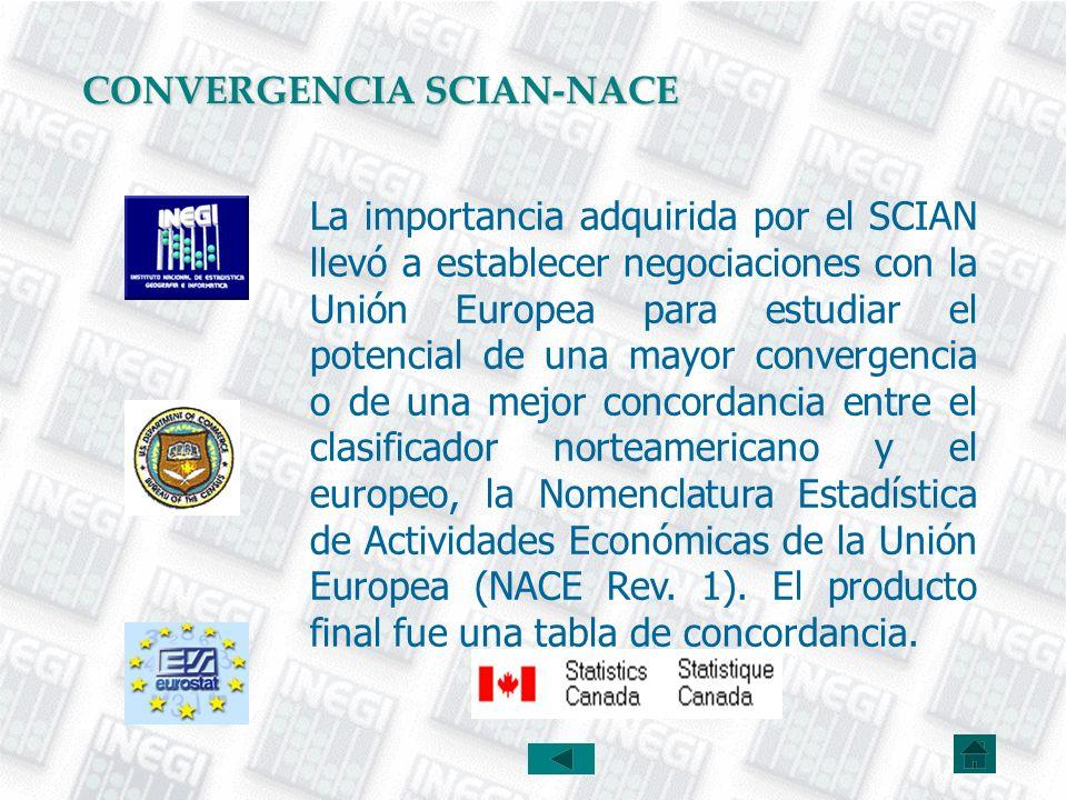 CONVERGENCIA SCIAN-NACE