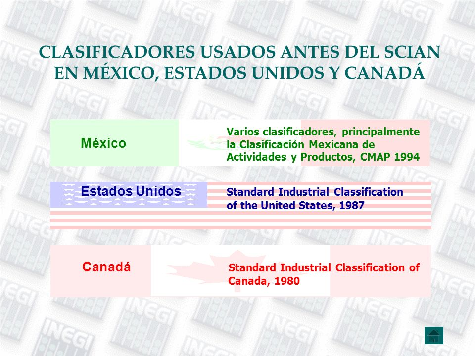 Canadá Standard Industrial Classification of Canada, 1980