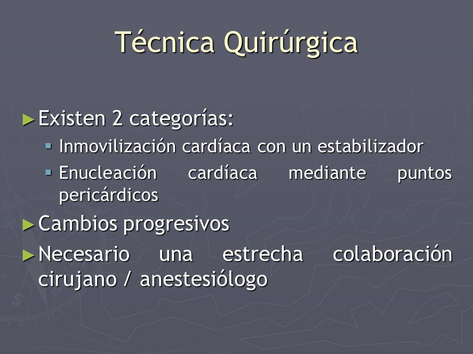 Técnica Quirúrgica Existen 2 categorías: Cambios progresivos