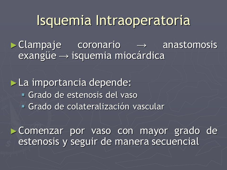 Isquemia Intraoperatoria