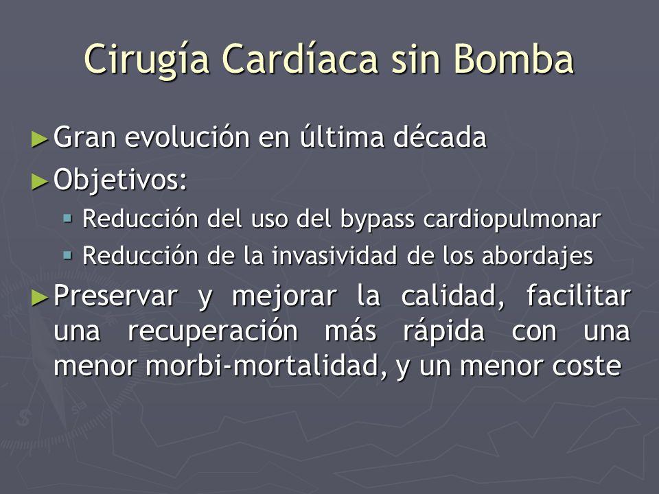 Cirugía Cardíaca sin Bomba