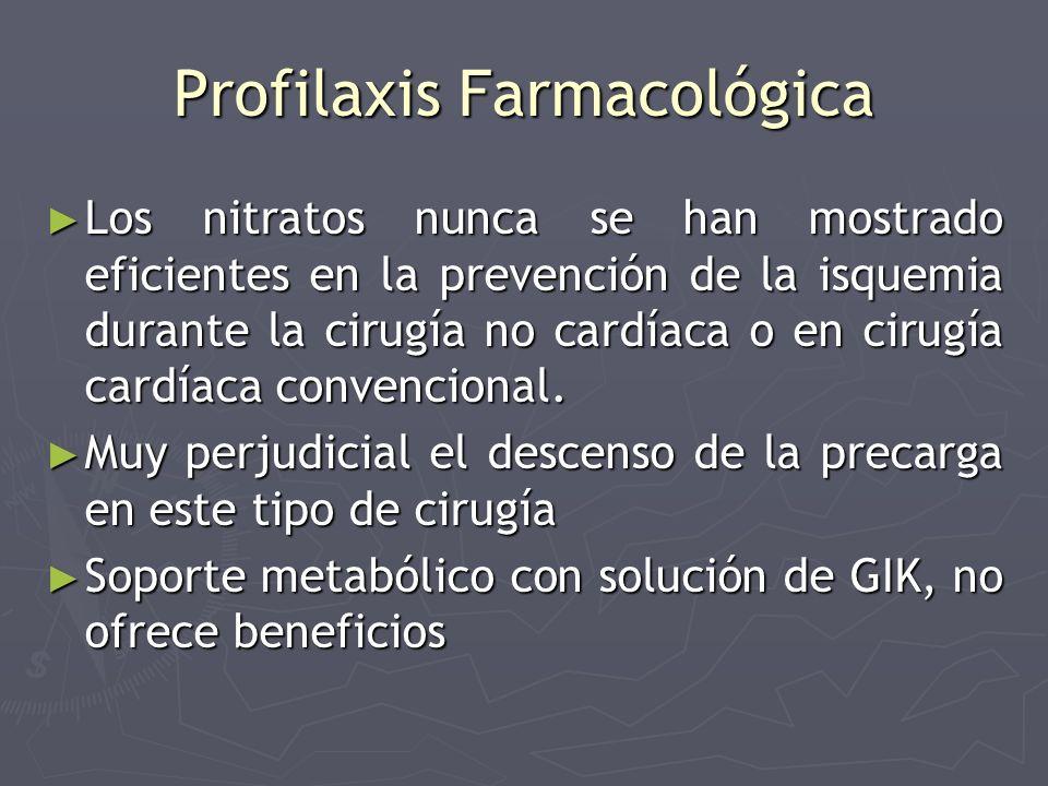 Profilaxis Farmacológica