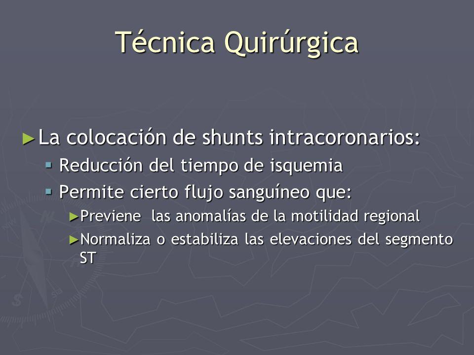 Técnica Quirúrgica La colocación de shunts intracoronarios: