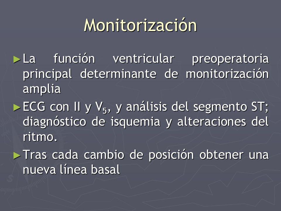 Monitorización La función ventricular preoperatoria principal determinante de monitorización amplia.