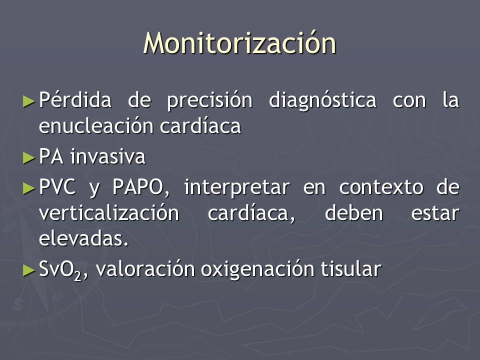 Monitorización Pérdida de precisión diagnóstica con la enucleación cardíaca. PA invasiva.