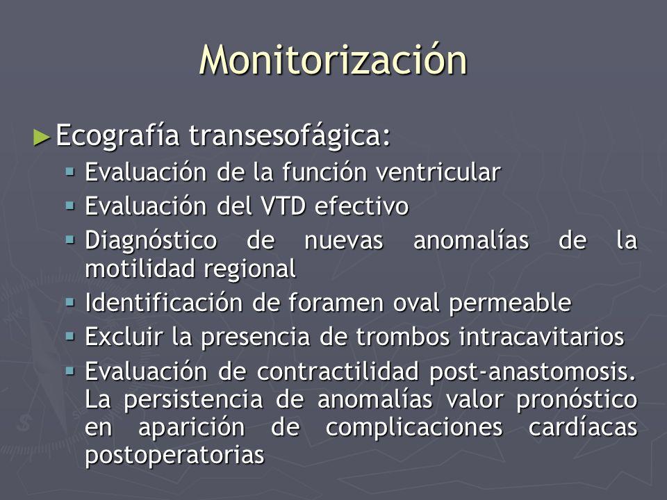Monitorización Ecografía transesofágica:
