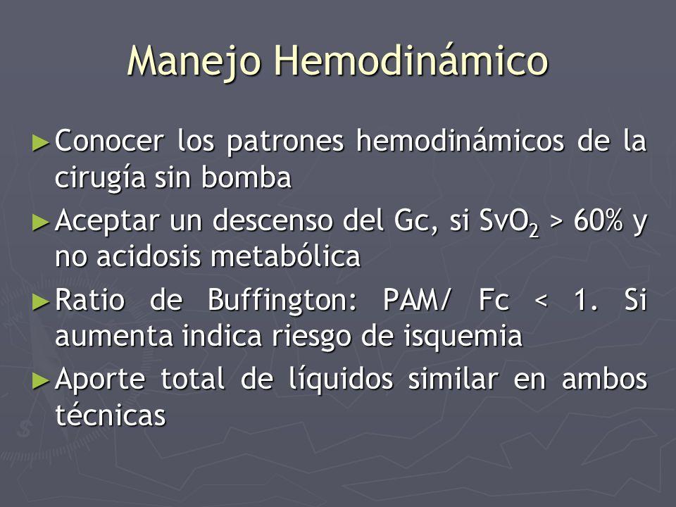 Manejo Hemodinámico Conocer los patrones hemodinámicos de la cirugía sin bomba. Aceptar un descenso del Gc, si SvO2 > 60% y no acidosis metabólica.