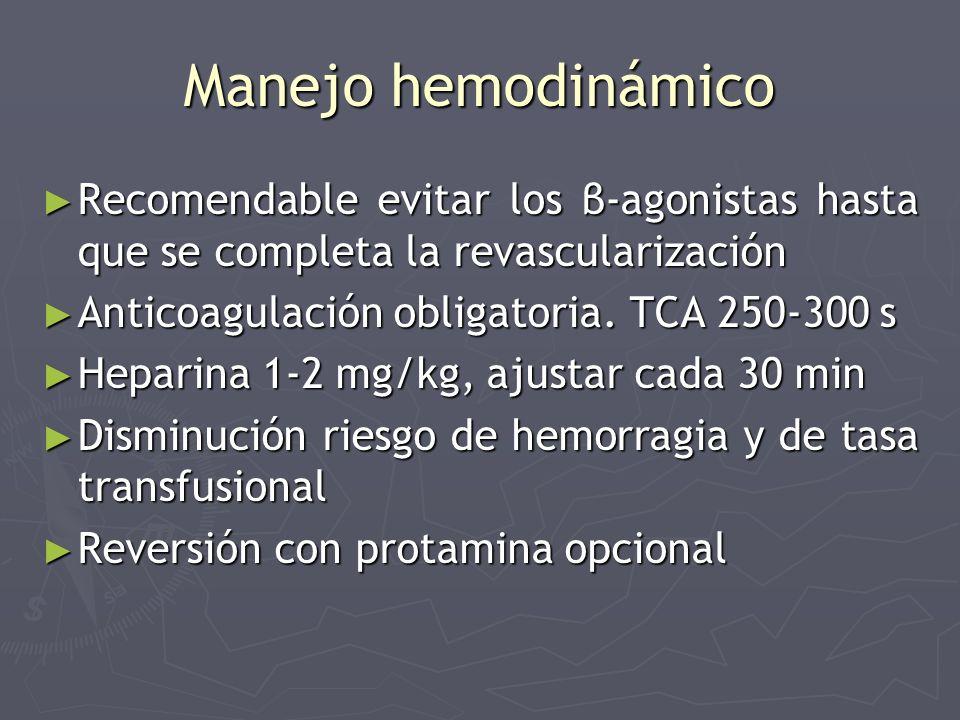 Manejo hemodinámico Recomendable evitar los β-agonistas hasta que se completa la revascularización.