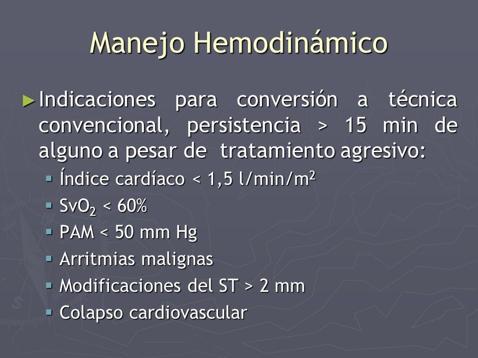 Manejo Hemodinámico Indicaciones para conversión a técnica convencional, persistencia > 15 min de alguno a pesar de tratamiento agresivo: