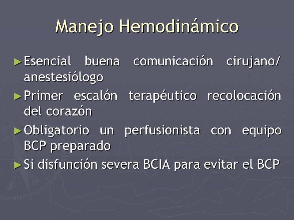 Manejo Hemodinámico Esencial buena comunicación cirujano/ anestesiólogo. Primer escalón terapéutico recolocación del corazón.