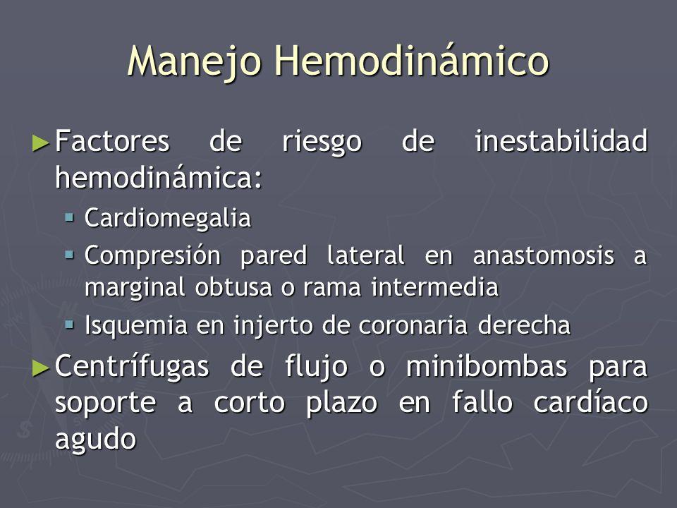 Manejo Hemodinámico Factores de riesgo de inestabilidad hemodinámica: