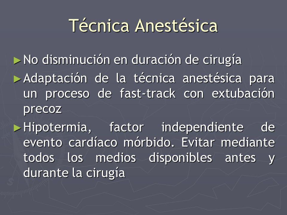 Técnica Anestésica No disminución en duración de cirugía
