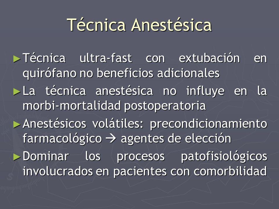 Técnica Anestésica Técnica ultra-fast con extubación en quirófano no beneficios adicionales.