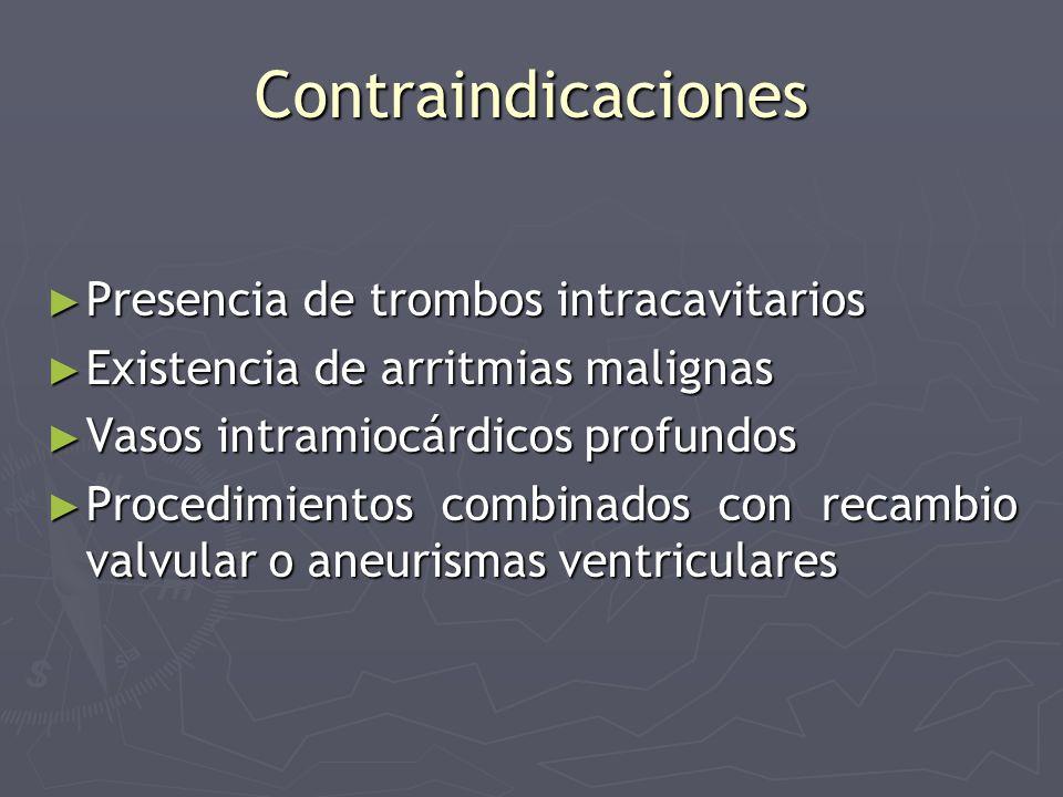 Contraindicaciones Presencia de trombos intracavitarios
