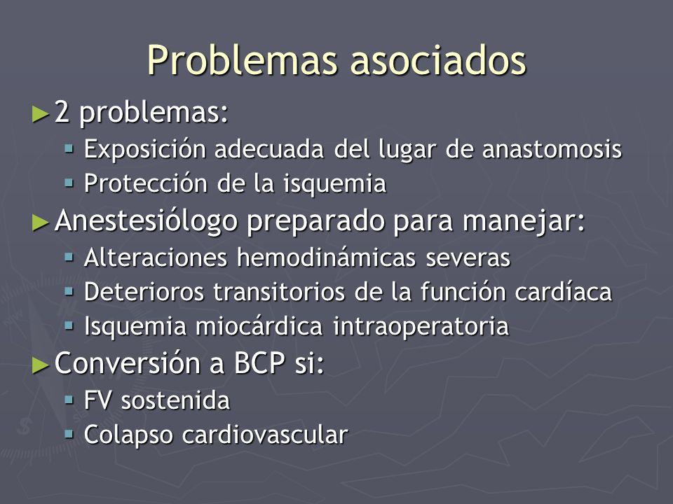 Problemas asociados 2 problemas: Anestesiólogo preparado para manejar: