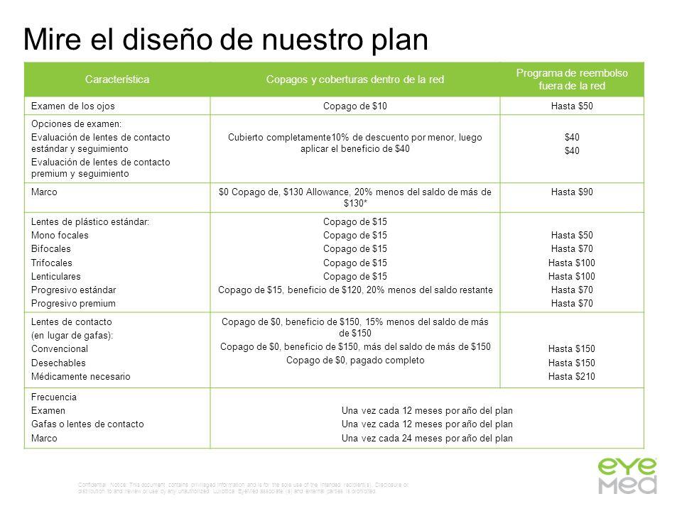 Mire el diseño de nuestro plan