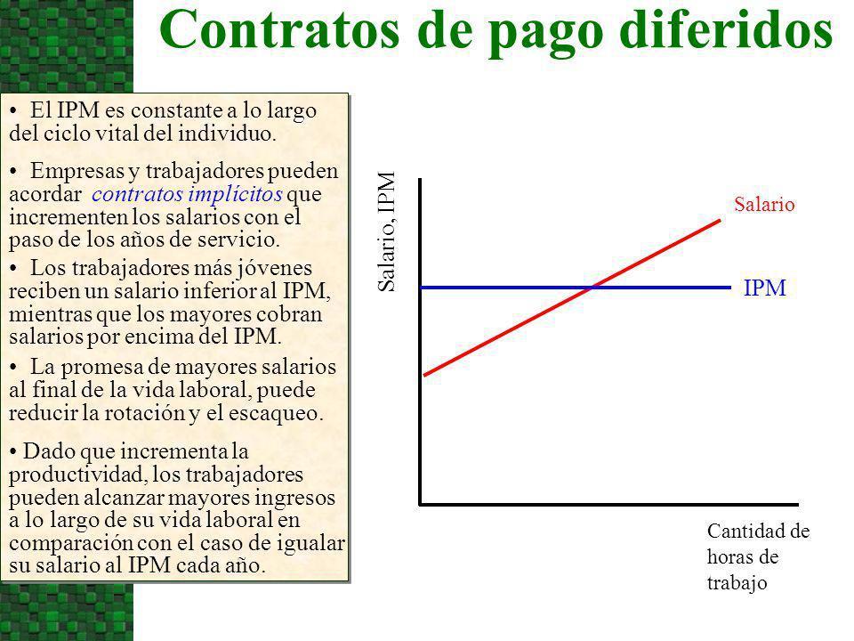 Contratos de pago diferidos