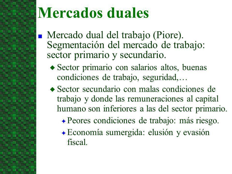 Mercados duales Mercado dual del trabajo (Piore). Segmentación del mercado de trabajo: sector primario y secundario.