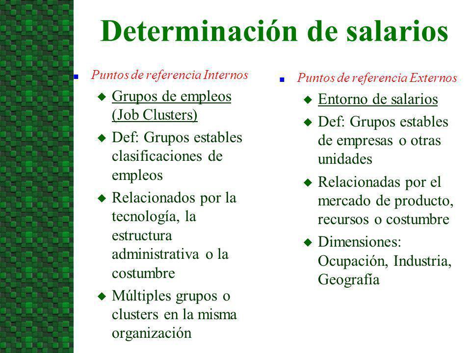 Determinación de salarios