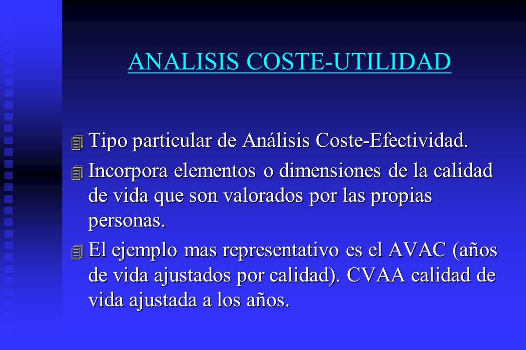 ANALISIS COSTE-UTILIDAD
