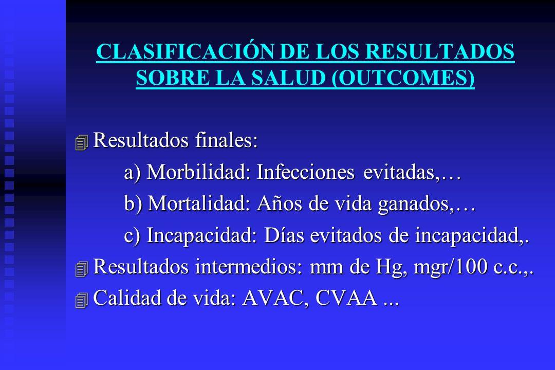 CLASIFICACIÓN DE LOS RESULTADOS SOBRE LA SALUD (OUTCOMES)